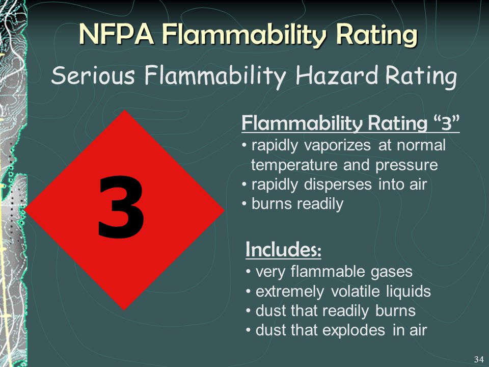 NFPA Flammability Rating