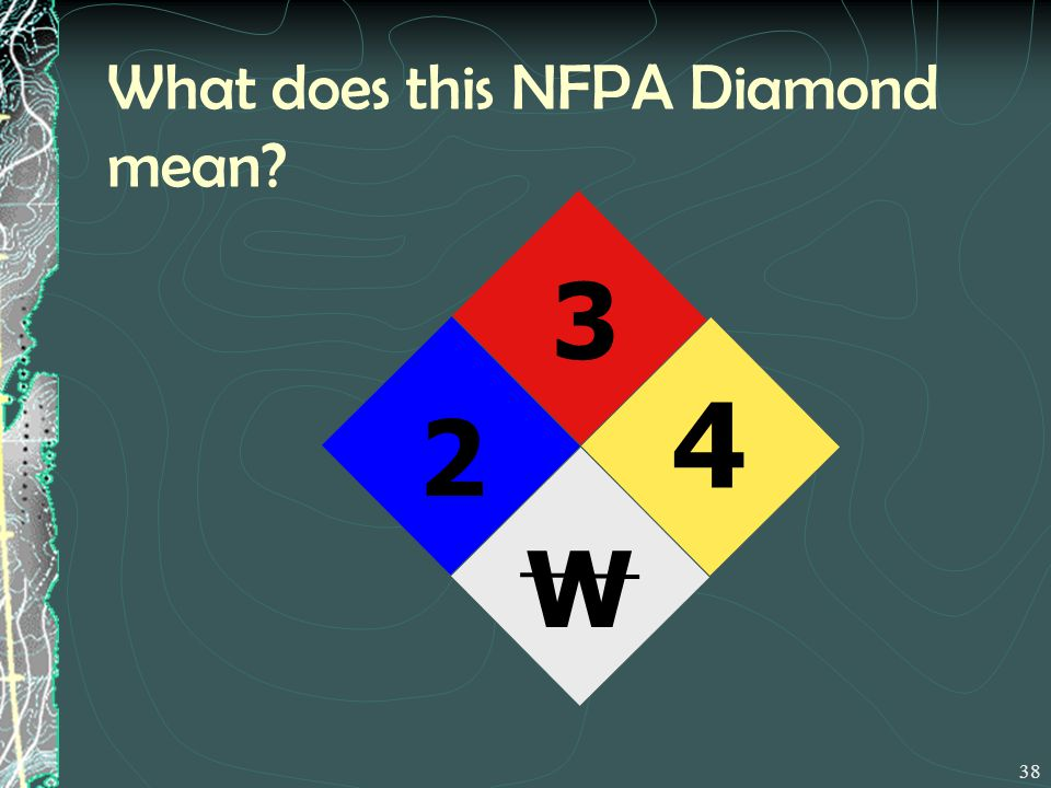 What does this NFPA Diamond mean