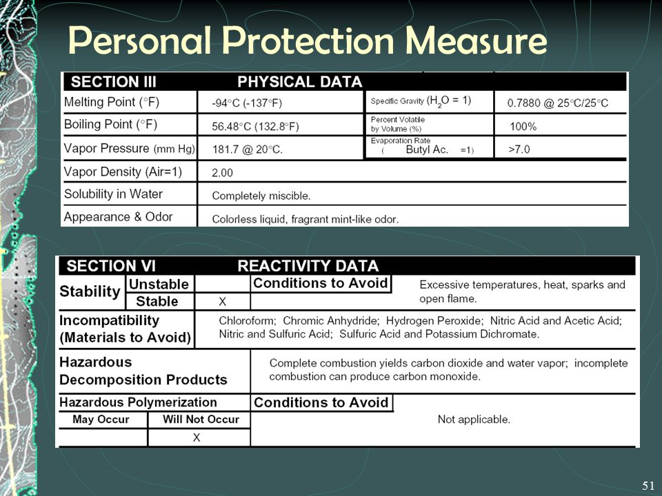 Personal Protection Measure