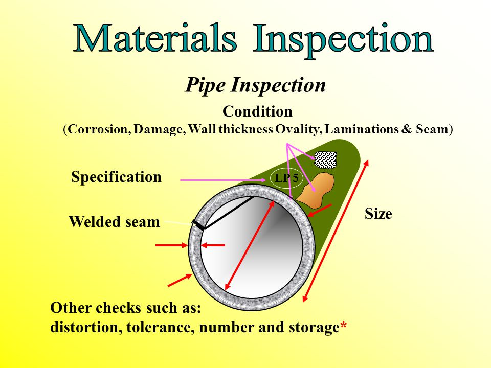 Materials Inspection Pipe Inspection