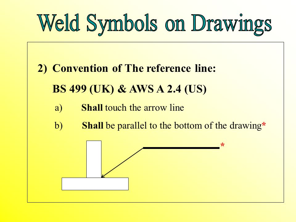 Weld Symbols on Drawings