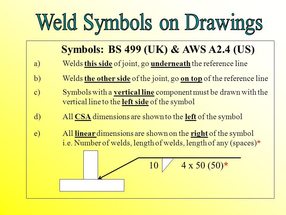 Weld Symbols on Drawings