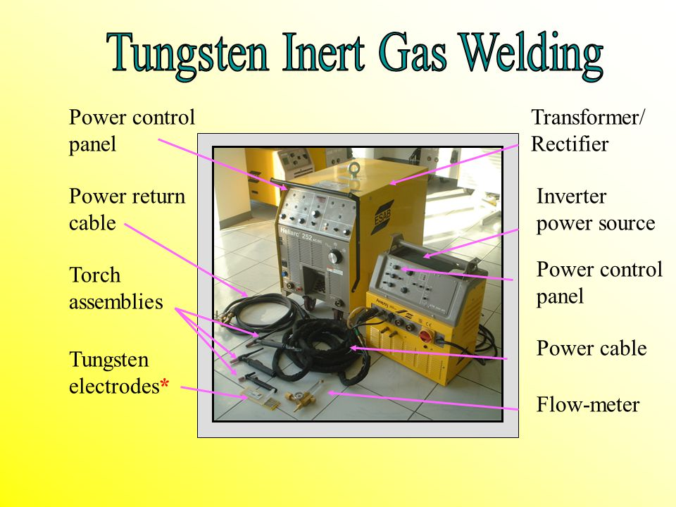 Tungsten Inert Gas Welding