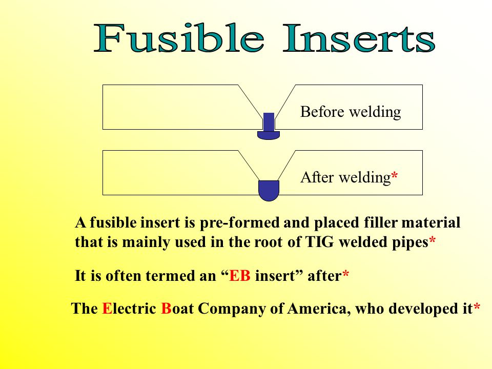 Fusible Inserts Before welding After welding*