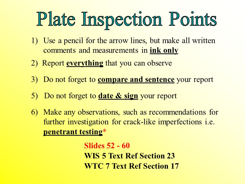 Plate Inspection Points
