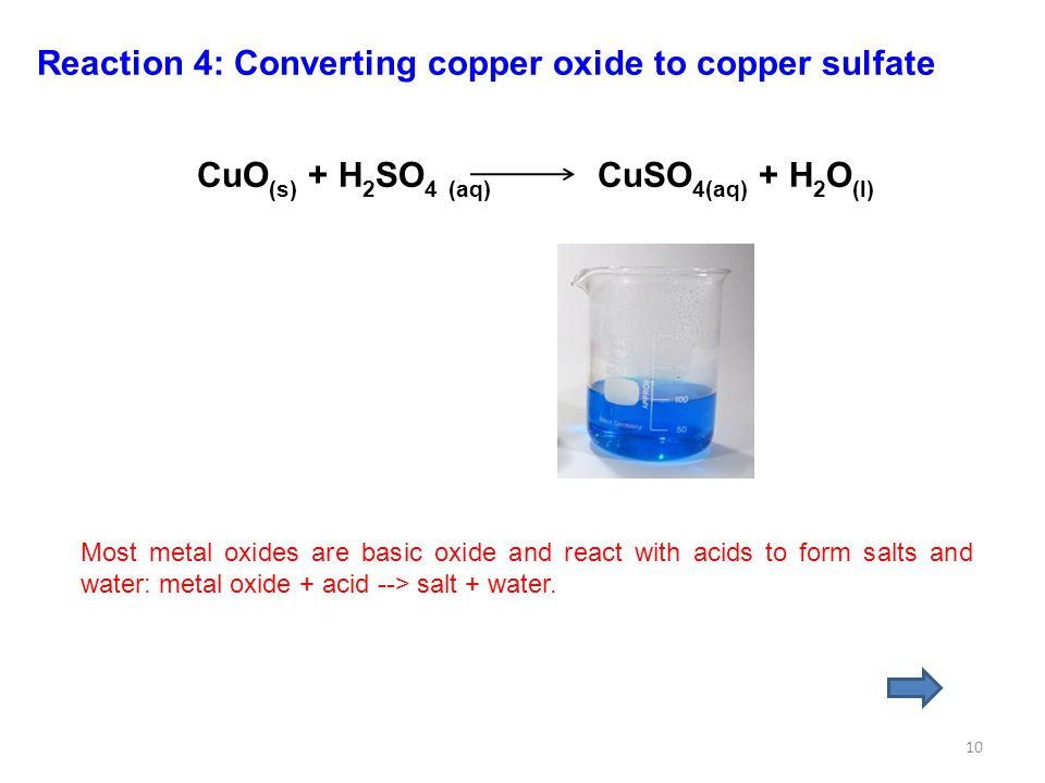 Does Copper React With Acid?