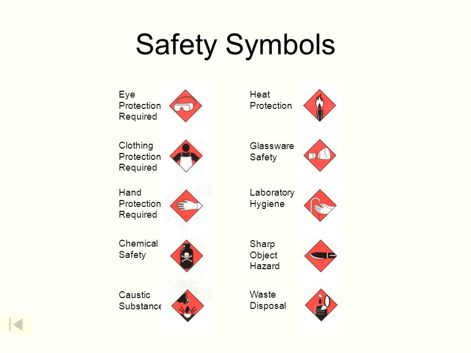 Caustic Safety Symbol