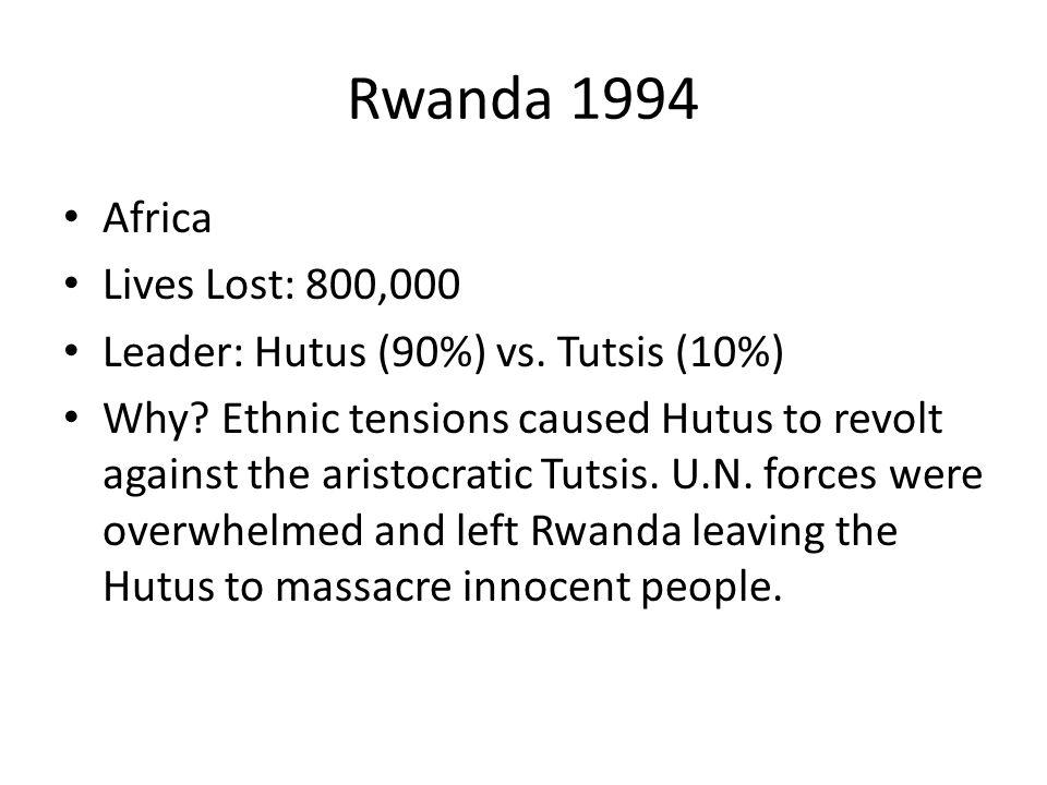 Rwanda 1994 Africa Lives Lost: 800,000