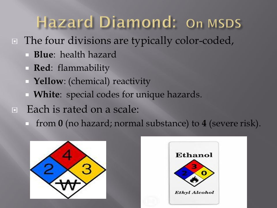 Hazard Diamond: On MSDS