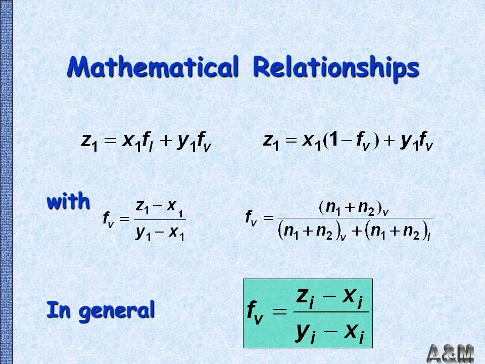 Mathematical Relationships