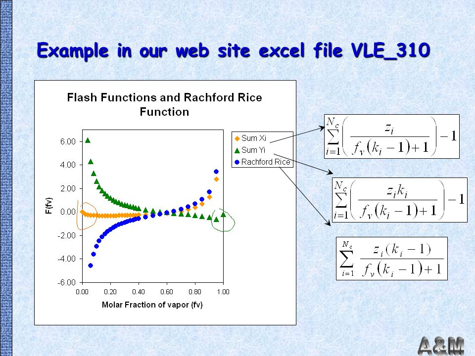 Example in our web site excel file VLE_310