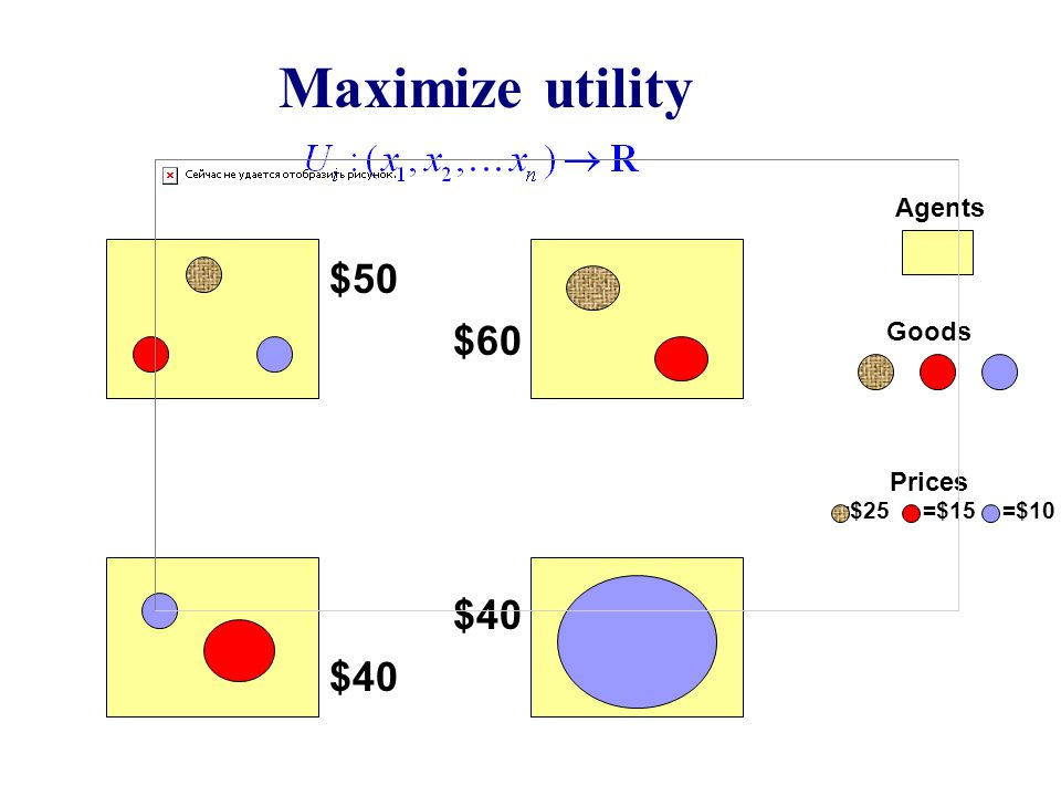 maximizing utility the price of everything Chapter 4 the consumer: marginal value, marginal utility, and consumer surplus   once you have the price of everything in terms of apples, you also have the price.