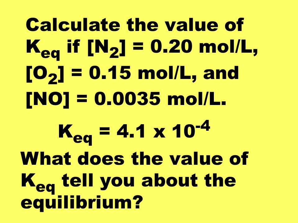 Calculate the value of Keq if [N2] = 0.20 mol/L,