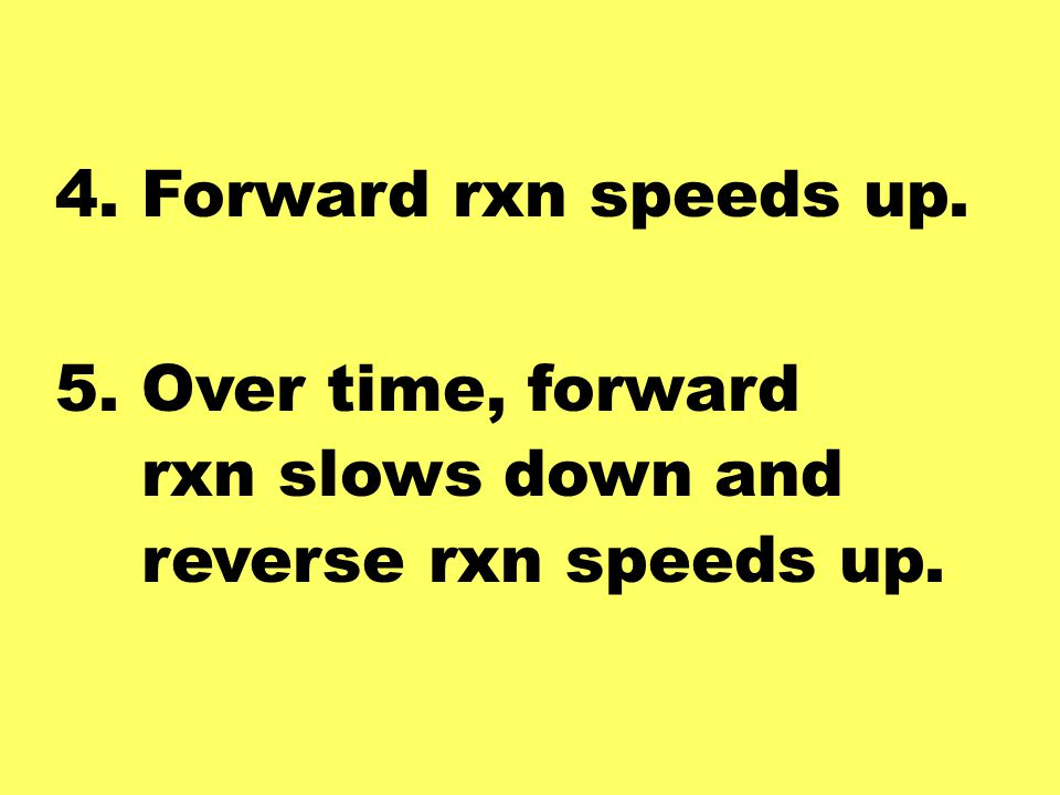 4. Forward rxn speeds up. 5. Over time, forward rxn slows down and reverse rxn speeds up.