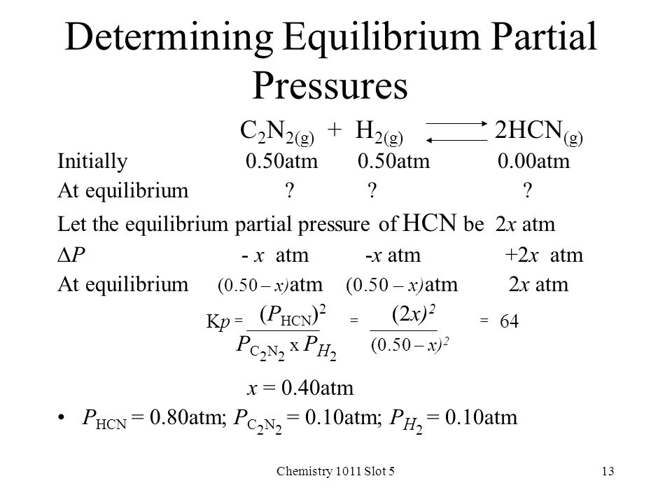 partial pressure and initial d equilibrium D) varying the initial concentrations of products e) changing the volume of the reaction vessel a  d) the equilibrium partial pressure of brcl (g).