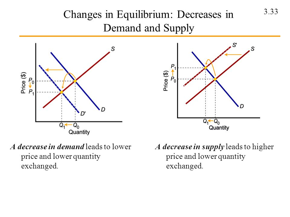 Changes in Equilibrium: Decreases in Demand and Supply