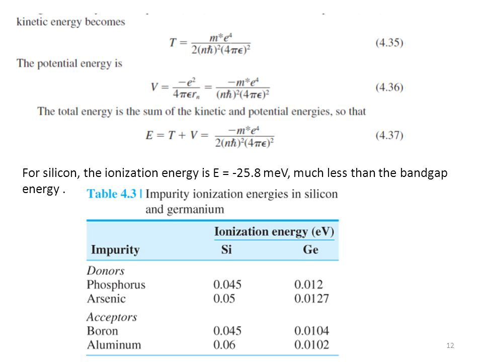For silicon, the ionization energy is E = -25