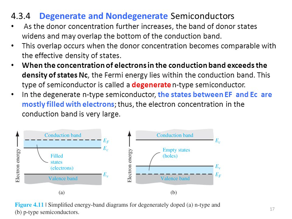 4.3.4 Degenerate and Nondegenerate Semiconductors