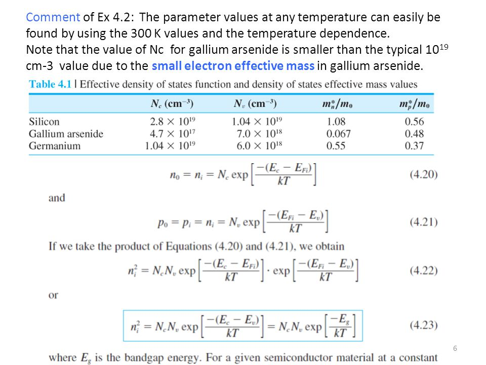 Comment of Ex 4.2: The parameter values at any temperature can easily be found by using the 300 K values and the temperature dependence.