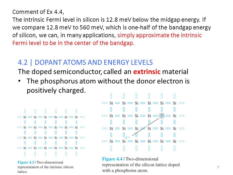 4.2 | DOPANT ATOMS AND ENERGY LEVELS