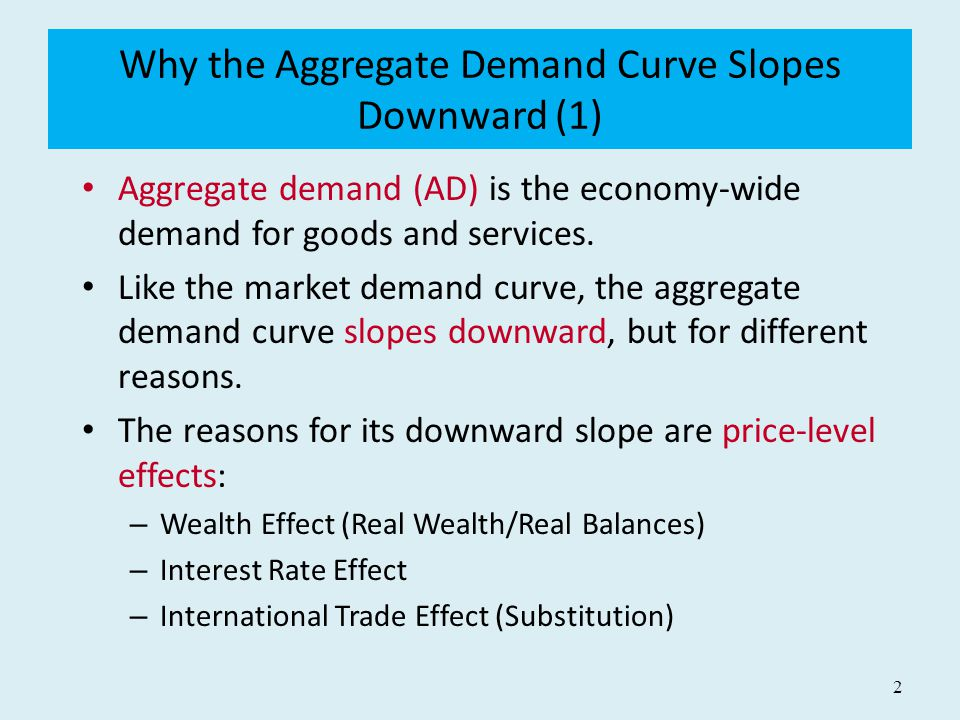 Why the Aggregate Demand Curve Slopes Downward (1)
