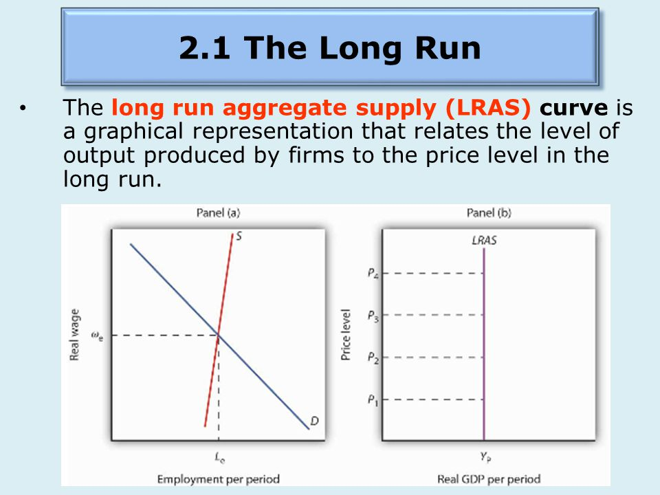 2.1 The Long Run
