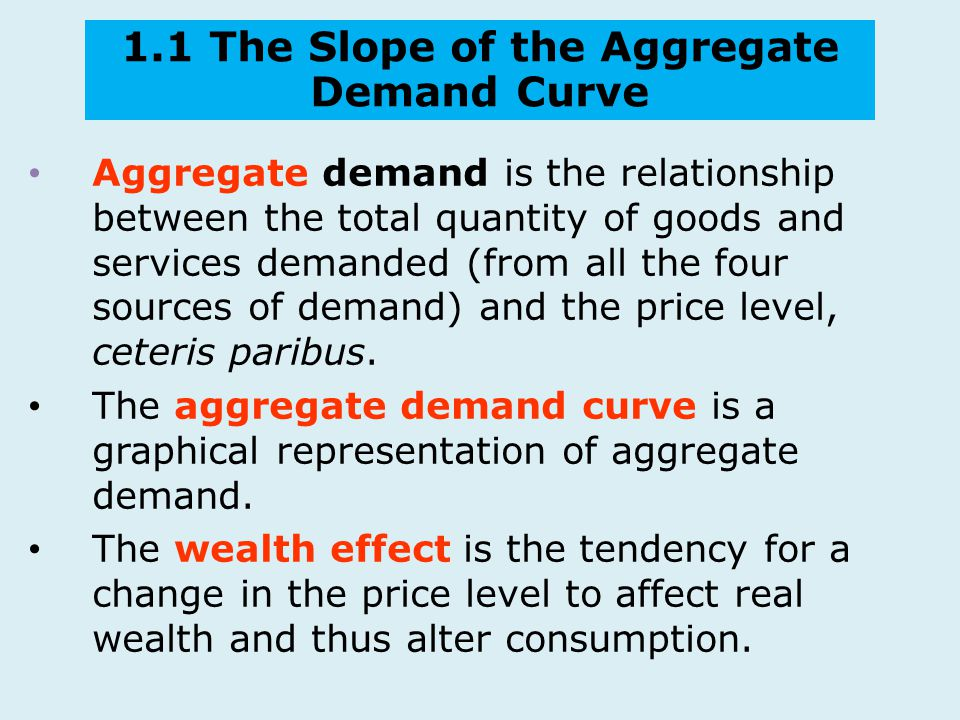1.1 The Slope of the Aggregate Demand Curve
