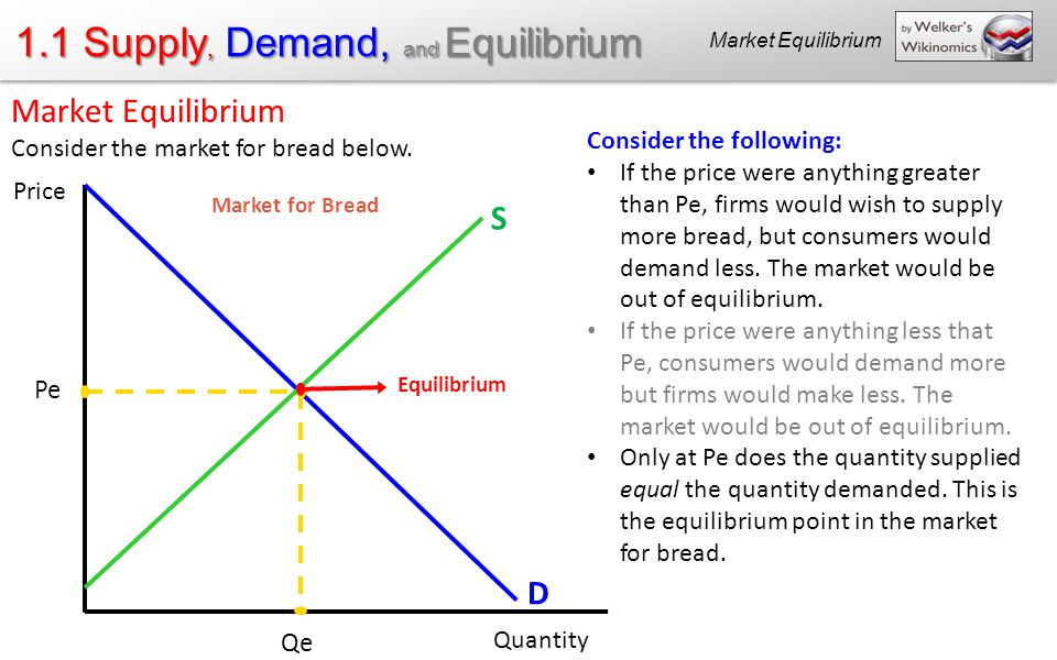 Economic equilibrium