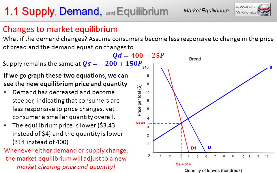 calculating the quadrants that define demand and supply in a market I labor markets vs other resource markets basically the interaction of demand and supply in the market for the quadrant iv – labor market is a.
