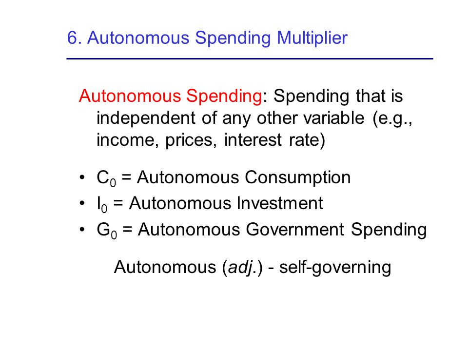 6. Autonomous Spending Multiplier