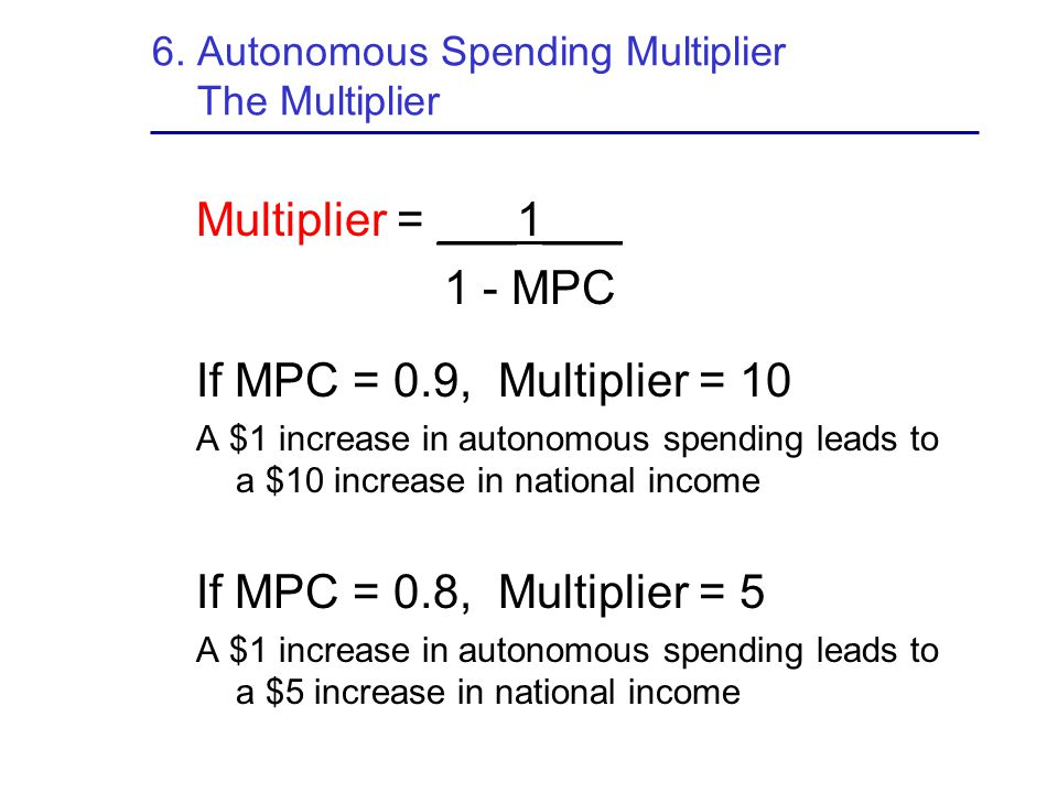6. Autonomous Spending Multiplier The Multiplier