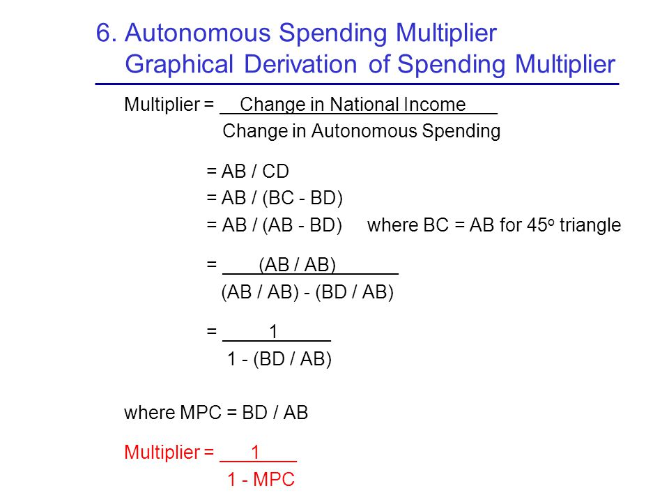 6. Autonomous Spending Multiplier Graphical Derivation of Spending Multiplier
