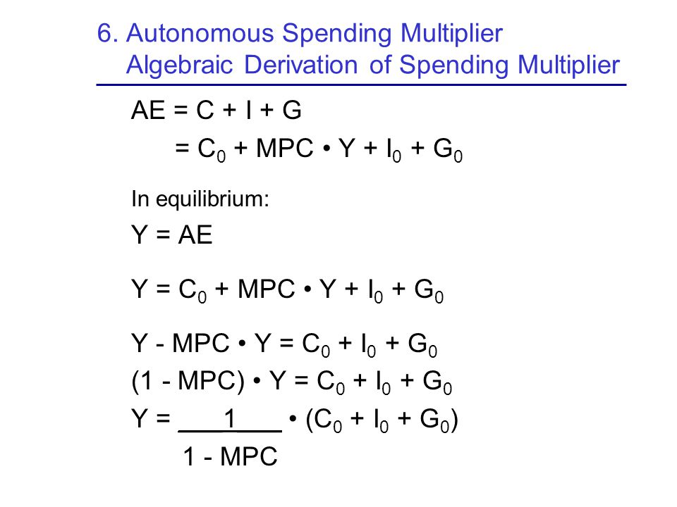 6. Autonomous Spending Multiplier Algebraic Derivation of Spending Multiplier