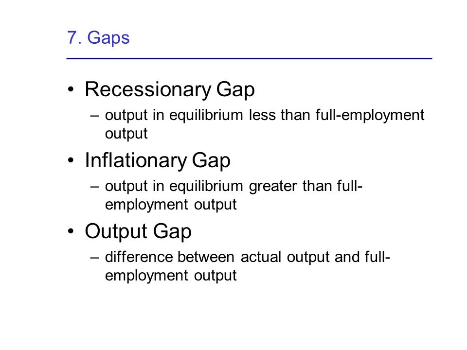 Recessionary Gap Inflationary Gap Output Gap 7. Gaps
