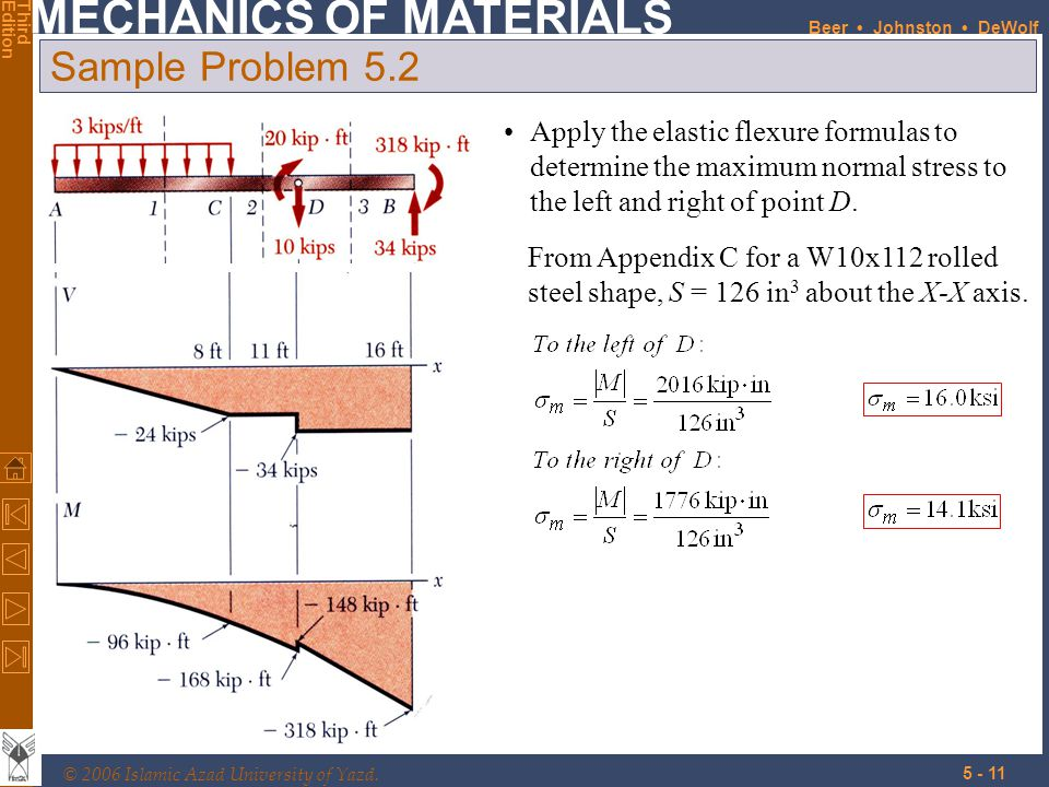 Sample Problem 5.2 Apply the elastic flexure formulas to determine the maximum normal stress to the left and right of point D.
