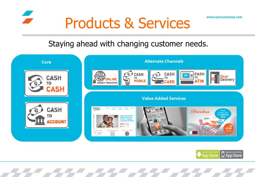 changing customer needs and aspirations Definition of customer needs: problems that customers intend to solve with the purchase of a good or service see also customer expectations and customer.
