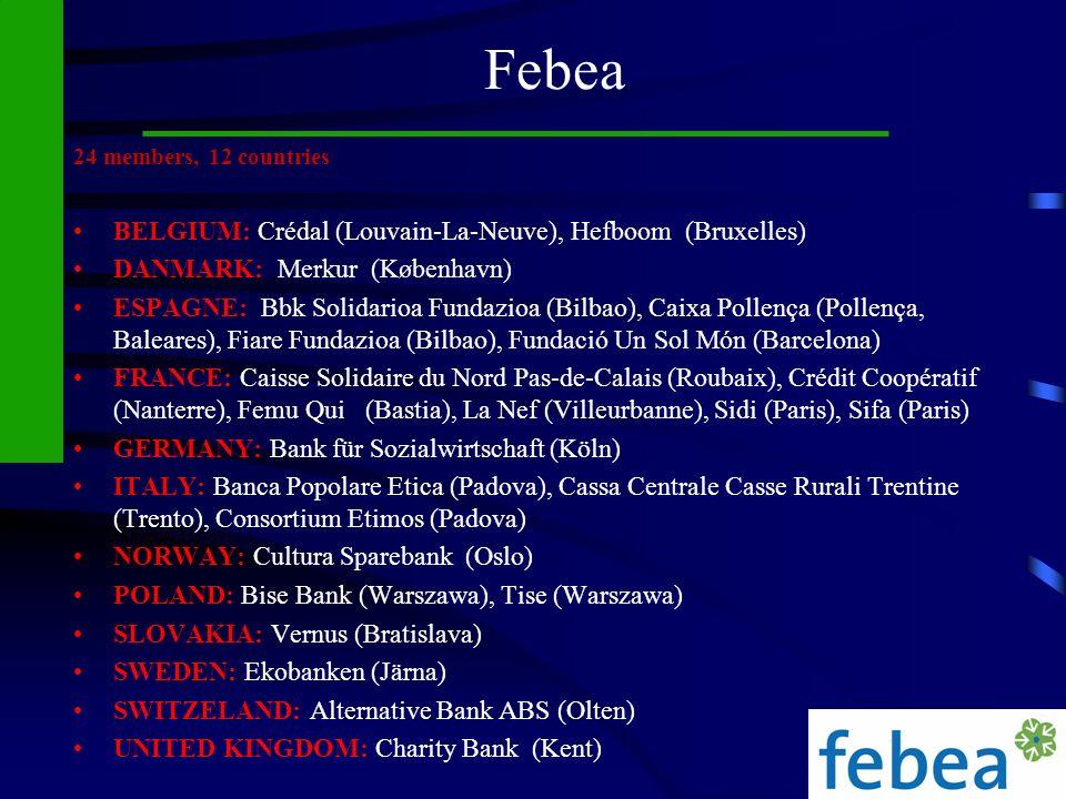 Febea BELGIUM: Crédal (Louvain-La-Neuve), Hefboom (Bruxelles)