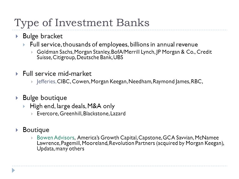 Boston University Finance Club Ppt Video Online Download