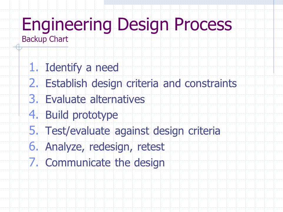 engineering design process pdf download