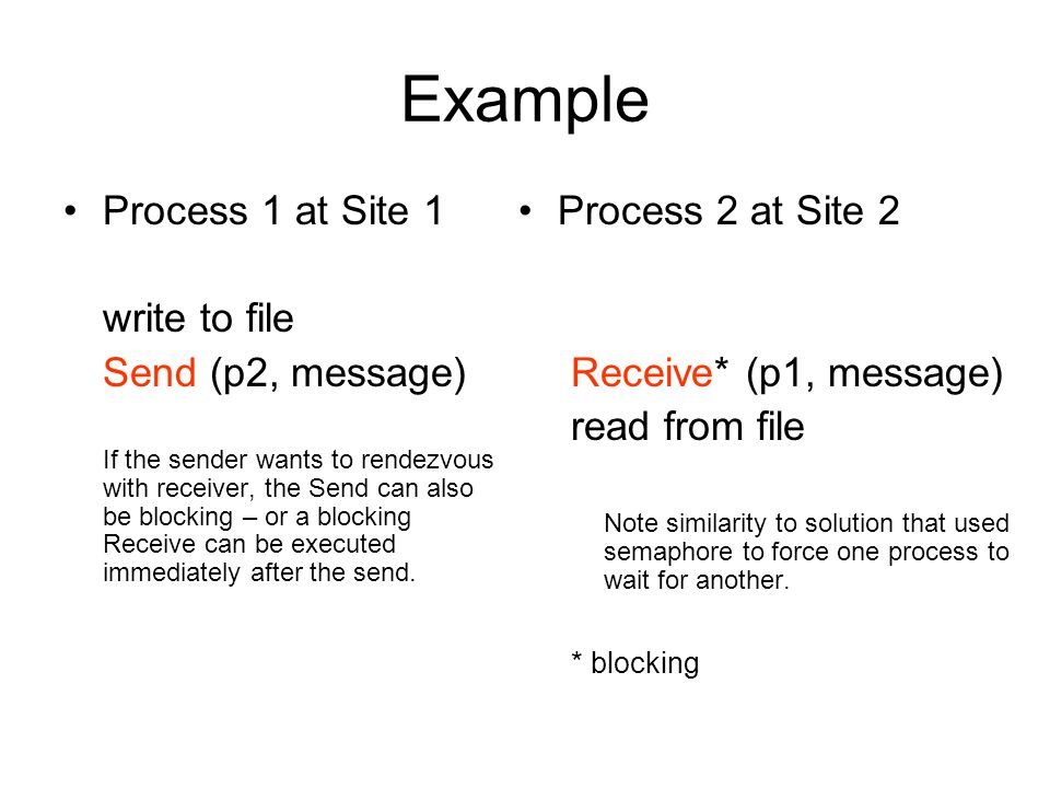Example Process 1 at Site 1 write to file Send (p2, message)