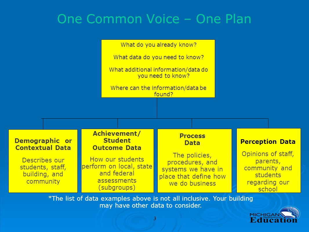 example voice over business plan