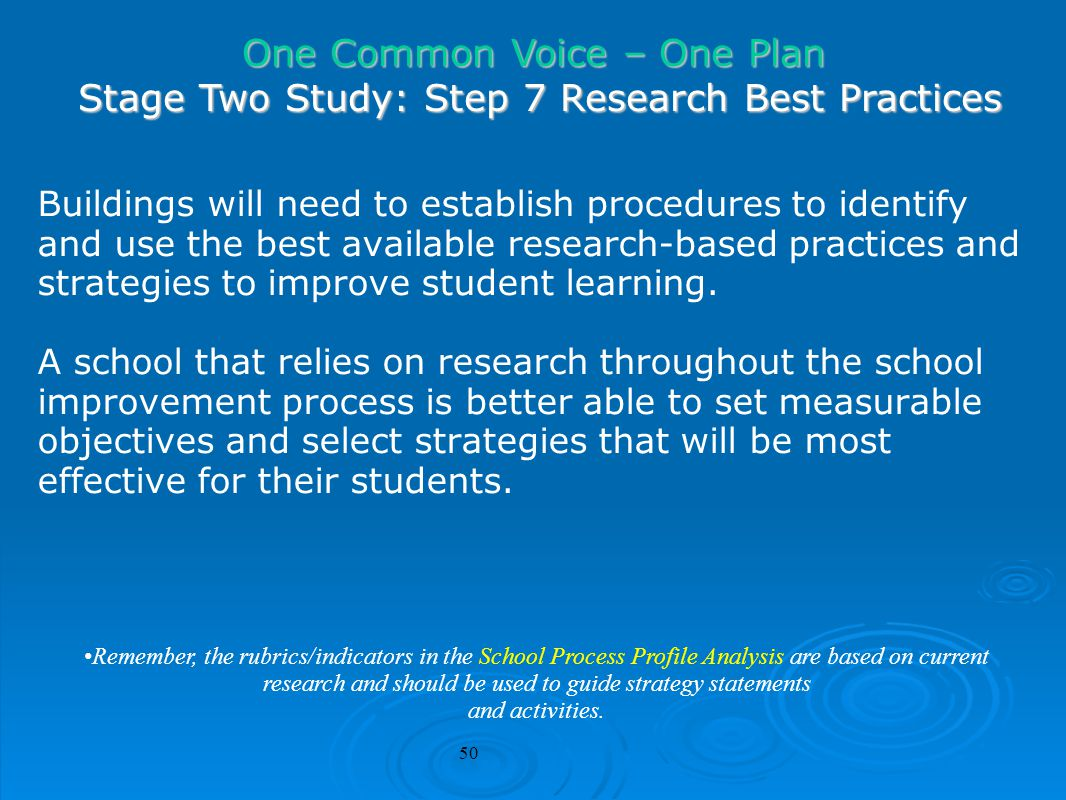 BEST PRACTICES: A Resource for Teachers