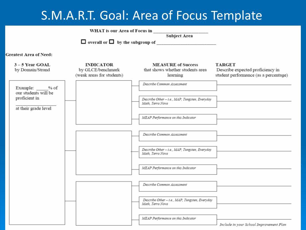 Smart Objectives Template 5191945 Hitori49fo