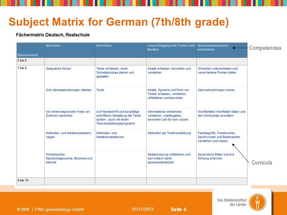 Subject Matrix for German (7th/8th grade)