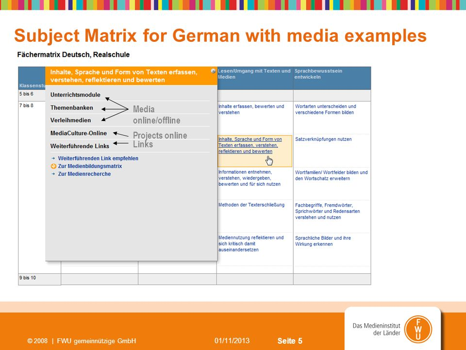 Subject Matrix for German with media examples