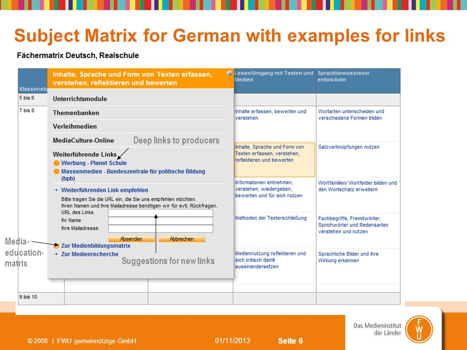 Subject Matrix for German with examples for links