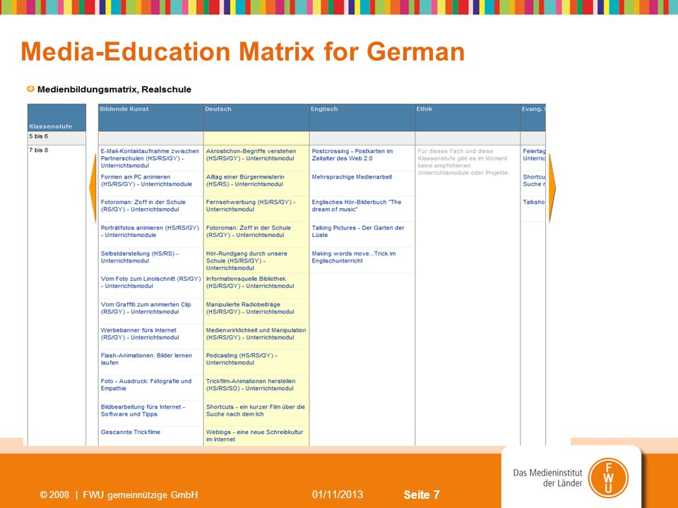 Media-Education Matrix for German