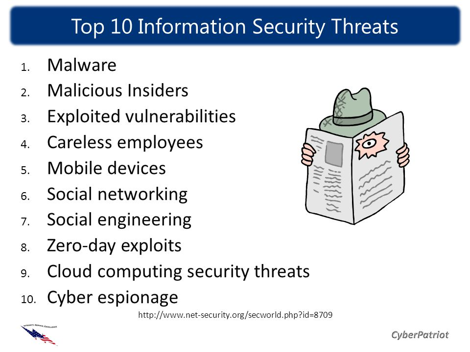 potential malicious attacks threats and vulnerabilities