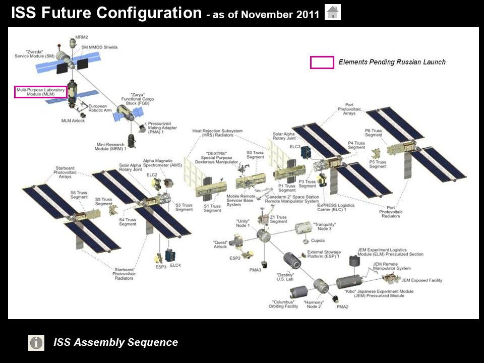 international space station assembly sequence - photo #21