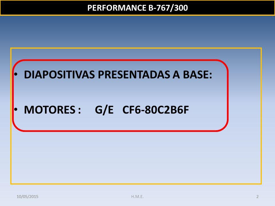 DIAPOSITIVAS PRESENTADAS A BASE: MOTORES : G/E CF6-80C2B6F